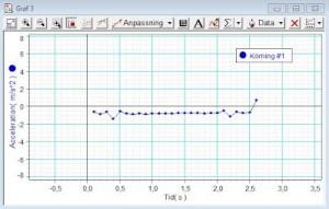 19_grafen andraderiv_likfac