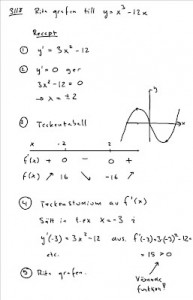 25_Derivata_graf