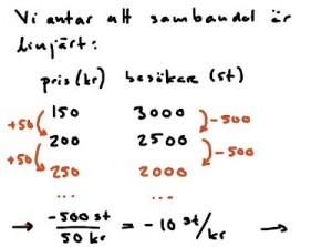 3_linjärtsamband